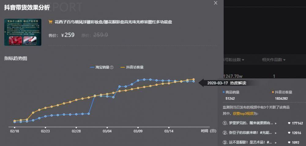 除了李佳琦的OMG,抖音美妆商品还有哪些带货套路?-第2张图片-周小辉<a href='http://www.zhouxiaohui.cn/duanshipin/'>短视频</a>培训博客