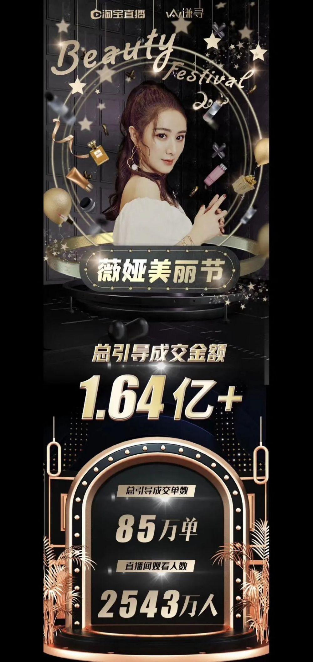 薇娅美丽节总引导成交额1.64亿;阿里副总裁胡伟雄:2020年双11将新增1万个直播间 | 情报站