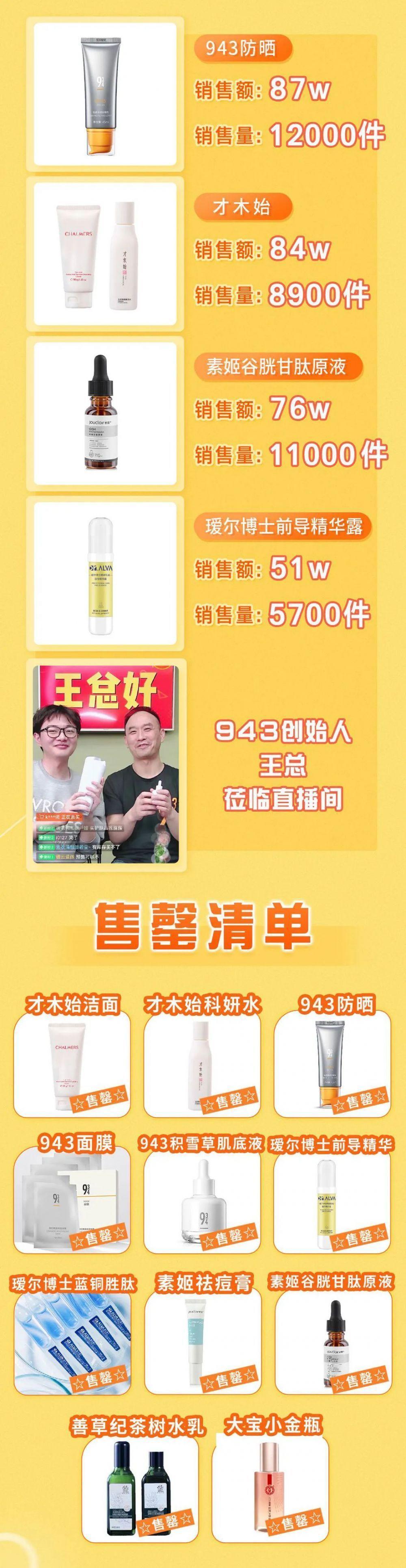 首场直播销售额660万!全网250万粉丝的美妆博主如何做到的?-第6张图片-周小辉<a href='http://www.zhouxiaohui.cn/duanshipin/'>短视频</a>培训博客