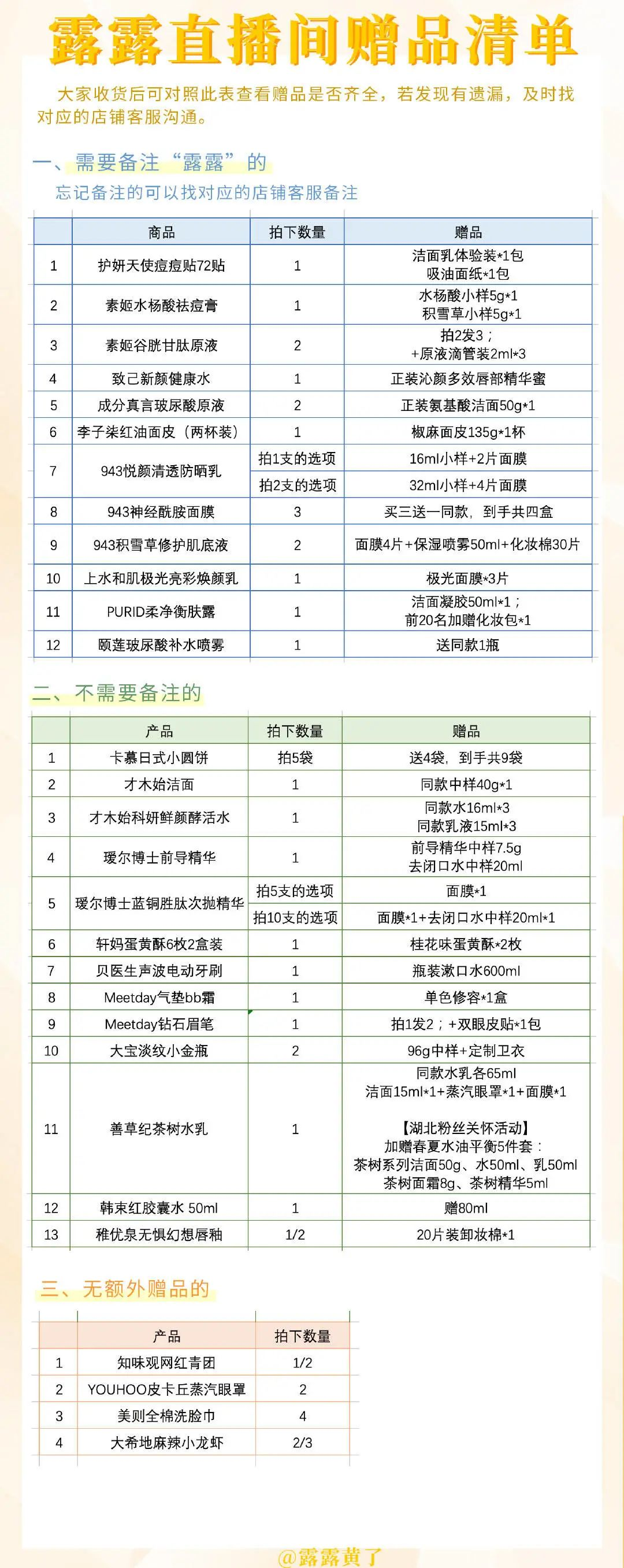 首场直播销售额660万!全网250万粉丝的美妆博主如何做到的?-第9张图片-周小辉<a href='http://www.zhouxiaohui.cn/duanshipin/'>短视频</a>培训博客