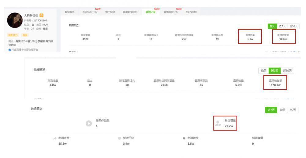 一天销售额90.6w,30天内冲榜27次,普通人如何做直播赚钱?-第4张图片-周小辉<a href='http://www.zhouxiaohui.cn/duanshipin/'>短视频</a>培训博客