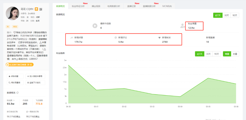 """直播4小时,收益高达40w+,2位""""弱势宝马""""如何靠直播养娃!-第1张图片-周小辉<a href='http://www.zhouxiaohui.cn/duanshipin/'>短视频</a>培训博客"""