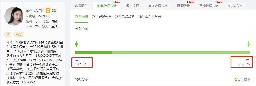"""直播4小时,收益高达40w+,2位""""弱势宝马""""如何靠直播养娃!-第4张图片-周小辉<a href='http://www.zhouxiaohui.cn/duanshipin/'>短视频</a>培训博客"""