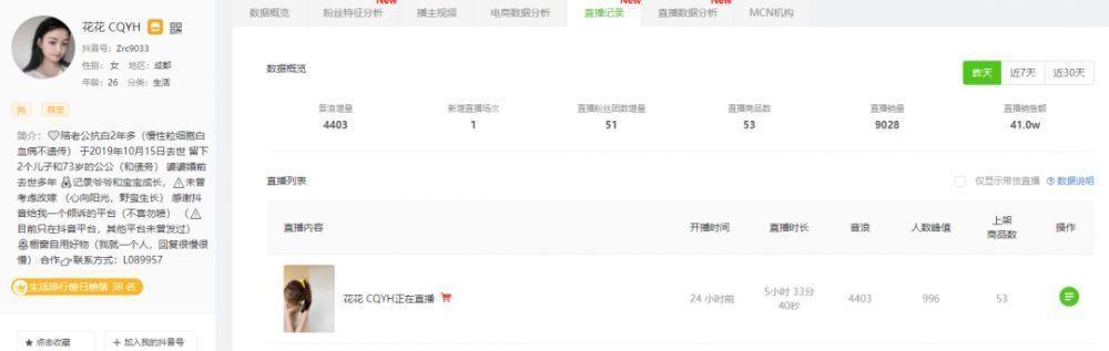 """直播4小时,收益高达40w+,2位""""弱势宝马""""如何靠直播养娃!-第6张图片-周小辉<a href='http://www.zhouxiaohui.cn/duanshipin/'>短视频</a>培训博客"""