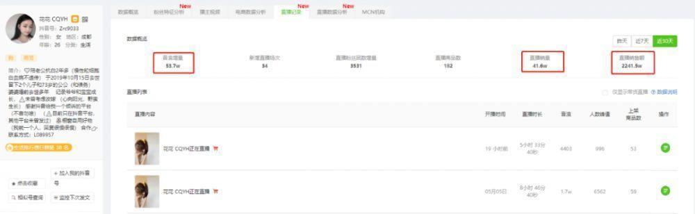 """直播4小时,收益高达40w+,2位""""弱势宝马""""如何靠直播养娃!-第7张图片-周小辉<a href='http://www.zhouxiaohui.cn/duanshipin/'>短视频</a>培训博客"""