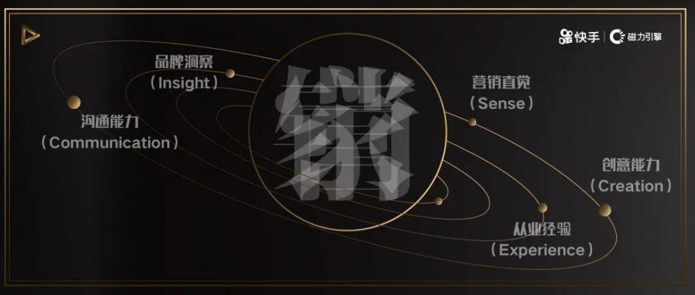"""快手商业正式招募官方""""营销家""""-第1张图片-周小辉<a href='http://www.zhouxiaohui.cn/duanshipin/'>短视频</a>培训博客"""