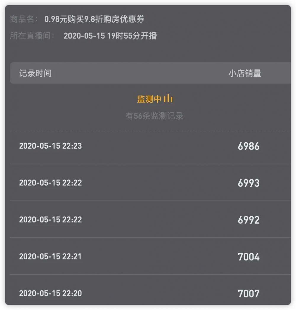 罗永浩开启卖房首秀,直播卖房真的有人买单吗?-第2张图片-周小辉<a href='http://www.zhouxiaohui.cn/duanshipin/ '>短视频</a>培训博客