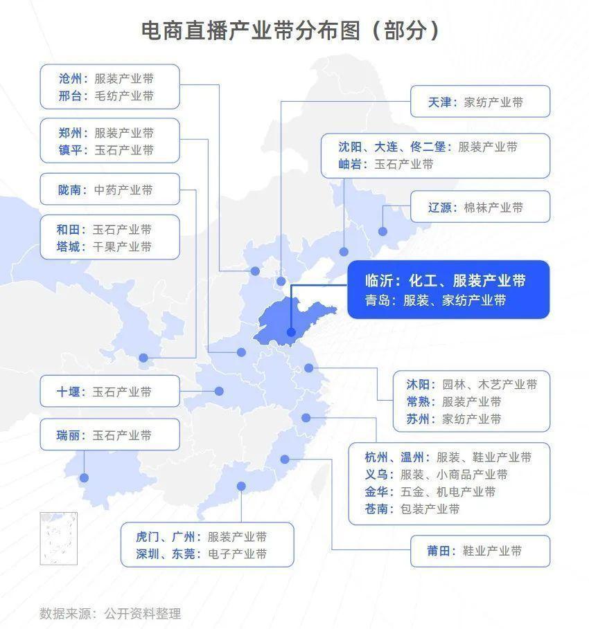 拆解临沂,一座三线城市如何成为<a href='https://www.zhouxiaohui.cn/duanshipin/'>电商直播</a>之城?| 新榜<a href='https://www.zhouxiaohui.cn/duanshipin/'>电商直播</a>系列报告(二)-第2张图片-周小辉博客