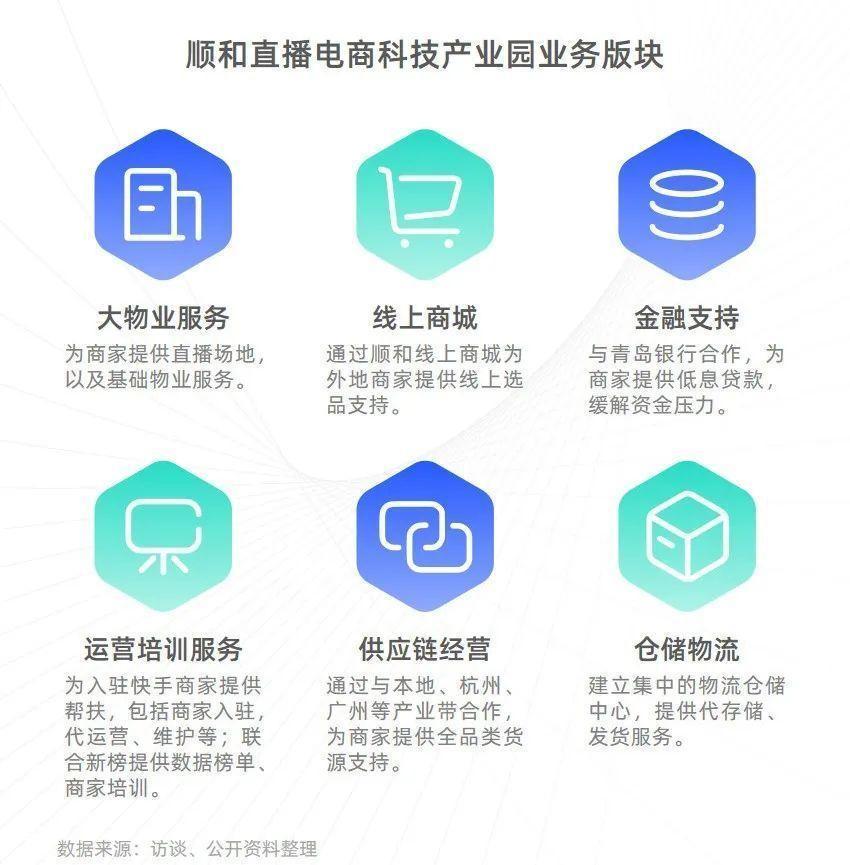 拆解临沂,一座三线城市如何成为<a href='https://www.zhouxiaohui.cn/duanshipin/'>电商直播</a>之城?| 新榜<a href='https://www.zhouxiaohui.cn/duanshipin/'>电商直播</a>系列报告(二)-第8张图片-周小辉博客