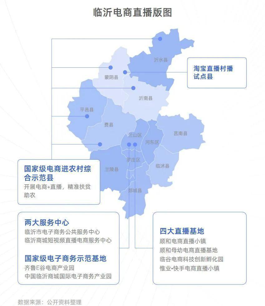 拆解临沂,一座三线城市如何成为<a href='https://www.zhouxiaohui.cn/duanshipin/'>电商直播</a>之城?| 新榜<a href='https://www.zhouxiaohui.cn/duanshipin/'>电商直播</a>系列报告(二)-第6张图片-周小辉博客