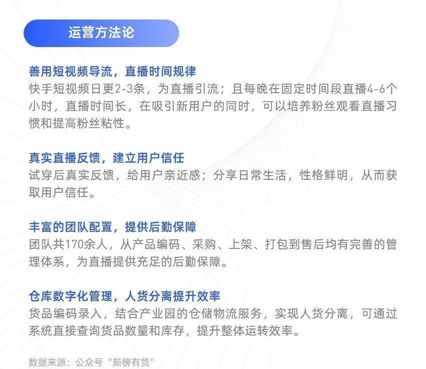 拆解临沂,一座三线城市如何成为<a href='https://www.zhouxiaohui.cn/duanshipin/'>电商直播</a>之城?| 新榜<a href='https://www.zhouxiaohui.cn/duanshipin/'>电商直播</a>系列报告(二)-第9张图片-周小辉博客
