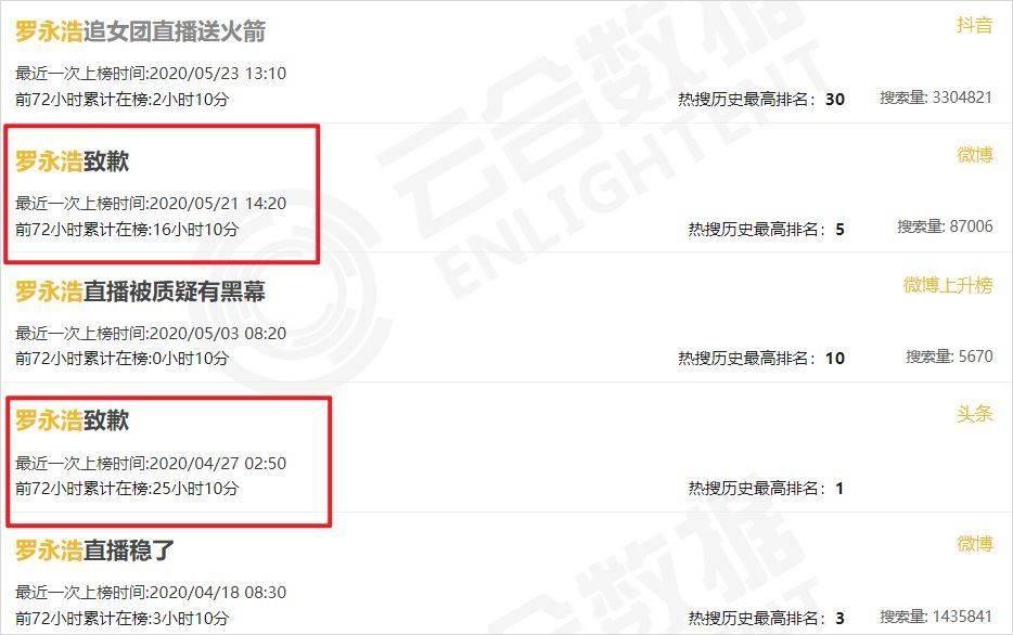 """""""卧底""""李佳琦粉丝群后,我发现了他狂卖货的秘密-第13张图片-周小辉<a href='http://www.zhouxiaohui.cn/duanshipin/'>短视频</a>培训博客"""