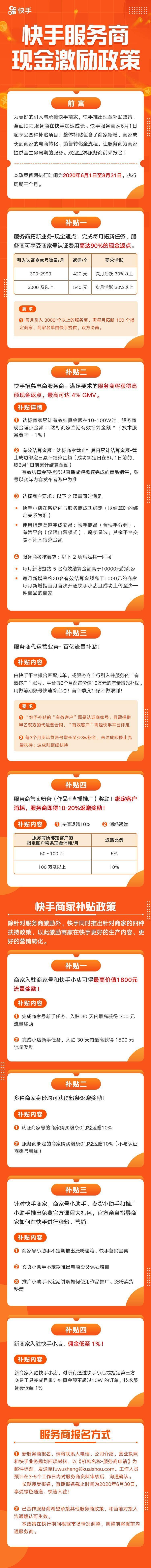 快手正式推出服务商现金激励政策!