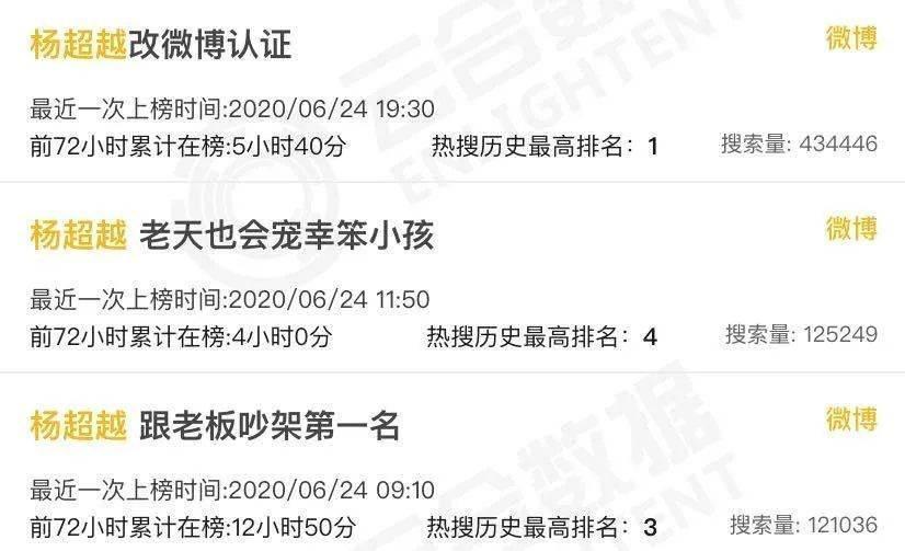 姐姐乘风破浪,妹妹焦虑爆哭,新媒体人写了上百篇10w+……-第1张图片-周小辉<a href='https://www.zhouxiaohui.cn/duanshipin/'>短视频</a>培训博客