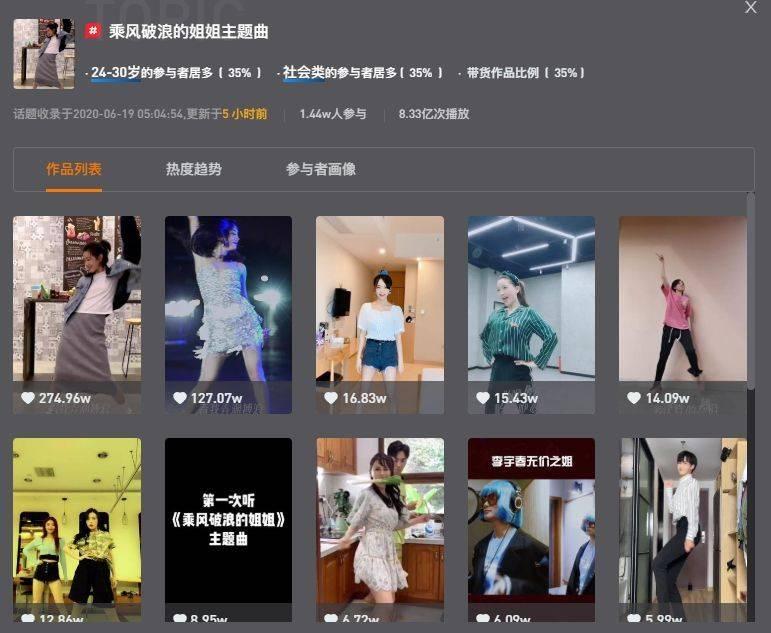 姐姐乘风破浪,妹妹焦虑爆哭,新媒体人写了上百篇10w+……-第9张图片-周小辉<a href='https://www.zhouxiaohui.cn/duanshipin/'>短视频</a>培训博客