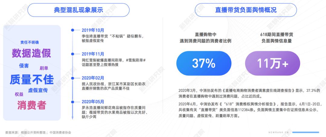 TOP5主播抢走19%流量,商家自播带货动辄过亿,<a href='https://www.zhouxiaohui.cn/duanshipin/'>电商直播</a>大洗牌将至?| 电商节直播研究报告-第8张图片-周小辉博客