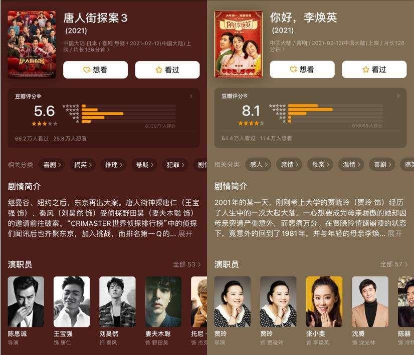 最强春节档刷屏:710篇微信10万+、78.2亿票房和两极的评分