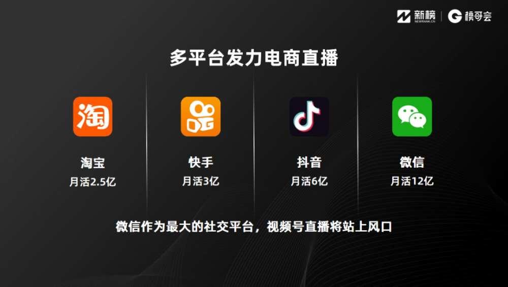 <a href='https://www.zhouxiaohui.cn'><a href='https://www.zhouxiaohui.cn/duanshipin/'>视频号</a></a>一场直播流水过千万是怎么做到的?-第4张图片-周小辉博客