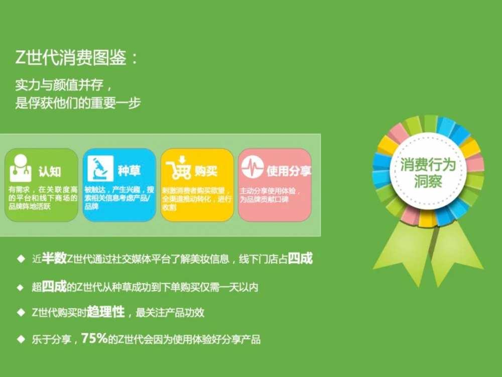 艾瑞Z世代报告:快手23岁以下美妆消费人群增幅81.5%!-第12张图片-周小辉博客