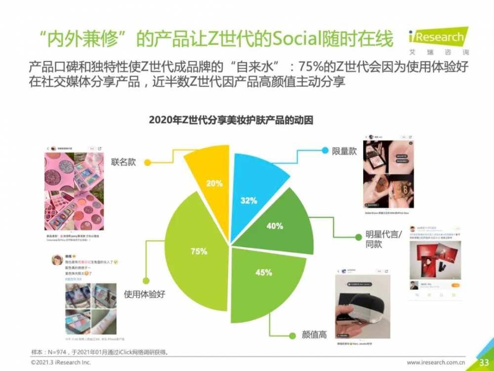 艾瑞Z世代报告:快手23岁以下美妆消费人群增幅81.5%!-第18张图片-周小辉博客