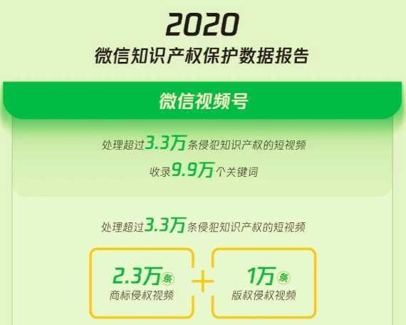 微信出招!视频号上线机构管理后台;罗永浩400人团队搬至杭州