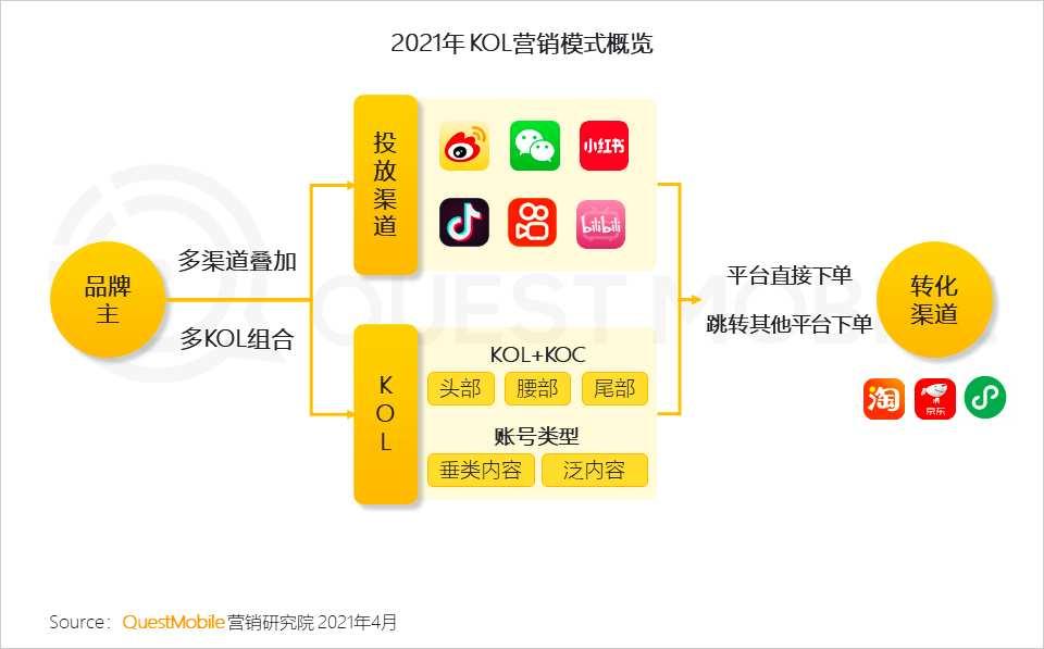 互联网广告新变局|效果广告占比破65%,<a href='https://www.zhouxiaohui.cn/duanshipin/'>短视频</a>戴上皇冠-第16张图片-周小辉博客