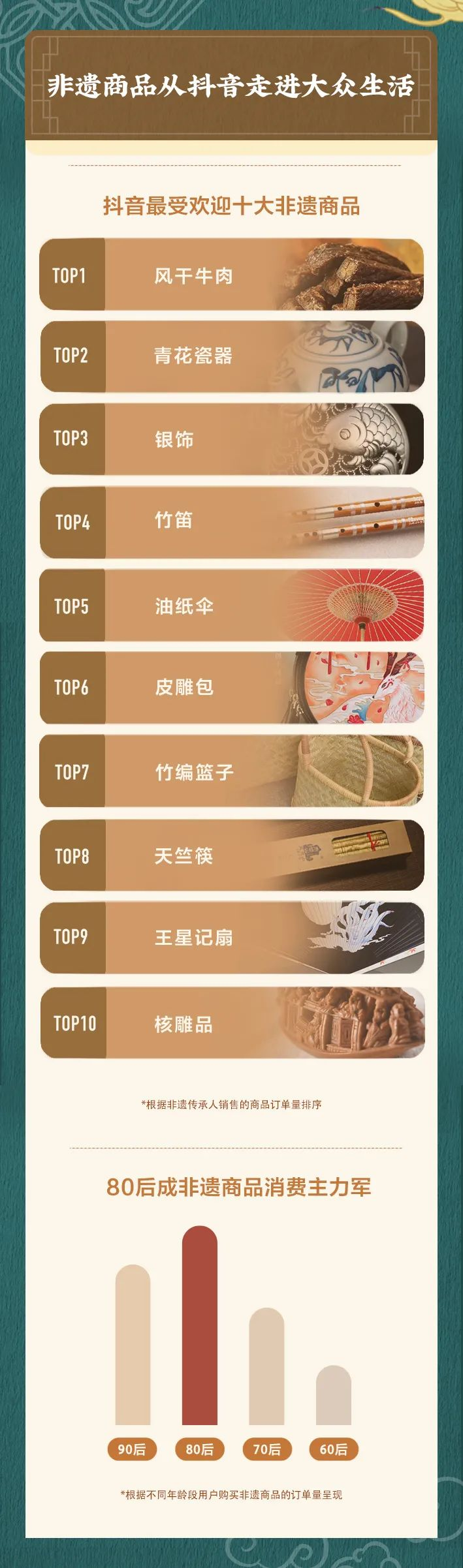 你吃的每一碗广西螺蛳粉背后都是非遗手艺-第8张图片-周小辉博客