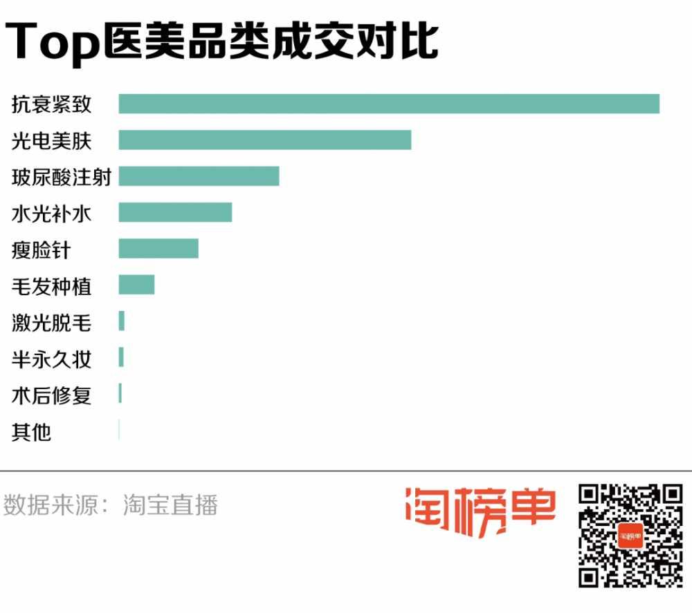 半年新注册3万家<a href='https://www.zhouxiaohui.cn/duanshipin/'>直播电商</a>企业,这一类融钱最多!-第7张图片-周小辉博客