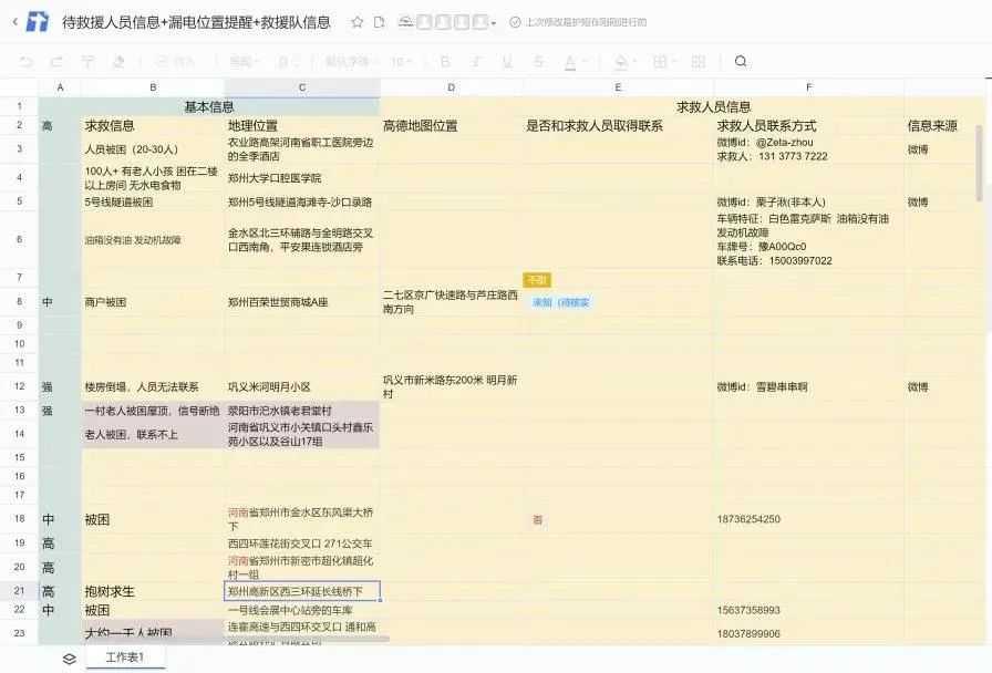 <a href='https://www.zhouxiaohui.cn/duanshipin/'>小红书</a>8月1日正式关闭笔记带货;陌陌直播河南公会任务减半;快手发布造风者计划-第4张图片-周小辉博客