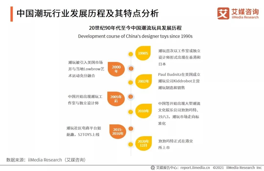 """令人上头的""""惊喜经济"""",快手如何驱动生意增长?-第7张图片-乌龟资源网_免费资源搜集分享平台"""