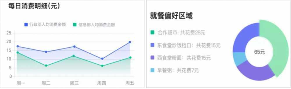 """企业微信又推""""新工具"""",这也太香了吧!-第12张图片-周小辉博客"""