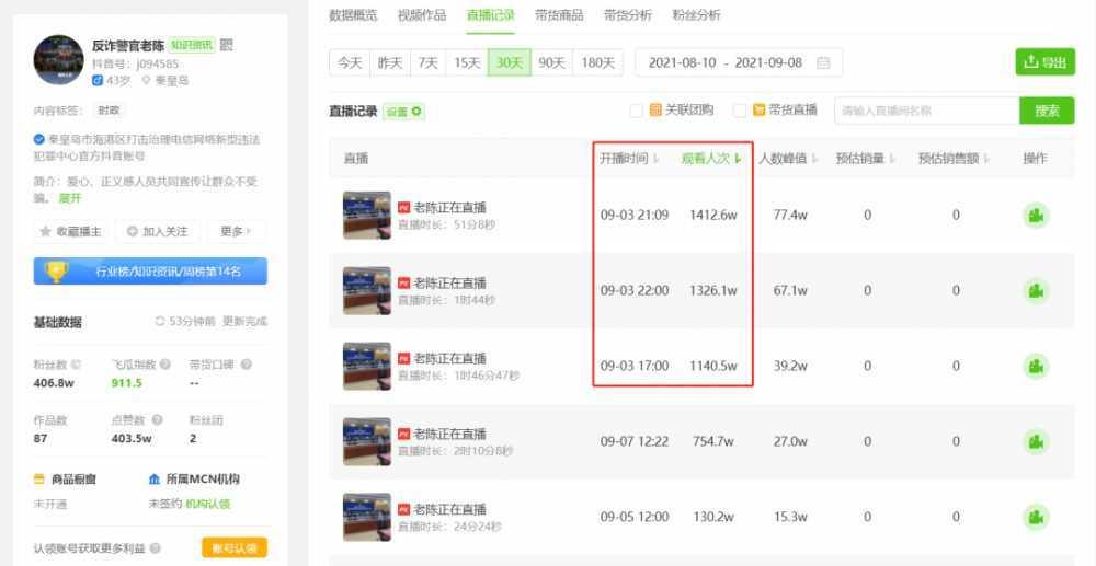 """抖音连麦PK宣传反诈,仅4天播放量超1.7亿!""""陈警官""""意外爆红直播间!-第6张图片-周小辉博客"""