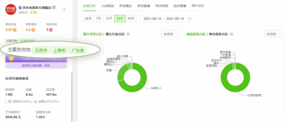 最近,你又错过了哪些<a href='https://www.zhouxiaohui.cn/douyin/'>抖音涨粉</a>变现的新玩法?-第5张图片-周小辉博客